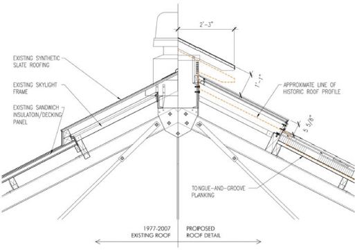 Sectional drawing of roof 1977-2007 (left) and new roof with ventilating skylight.